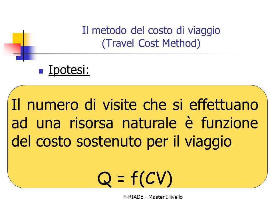 F-RIADE - Master I livello Il metodo del costo di viaggio (Travel Cost Method) Ipotesi: Il numero di visite che si effettuano ad una risorsa naturale è funzione del costo sostenuto per il viaggio Q = f(CV)