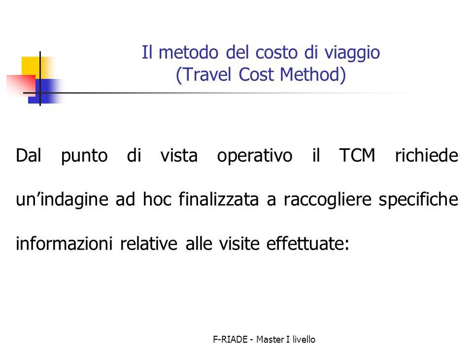 F-RIADE - Master I livello Il metodo del costo di viaggio (Travel Cost Method) Dal punto di vista operativo il TCM richiede unindagine ad hoc finalizzata a raccogliere specifiche informazioni relative alle visite effettuate: