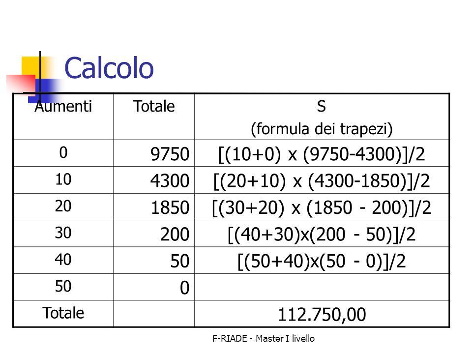 F-RIADE - Master I livello Calcolo AumentiTotaleS (formula dei trapezi) 0 9750[(10+0) x (9750-4300)]/2 10 4300[(20+10) x (4300-1850)]/2 20 1850[(30+20) x (1850 - 200)]/2 30 200[(40+30)x(200 - 50)]/2 40 50[(50+40)x(50 - 0)]/2 50 0 Totale 112.750,00