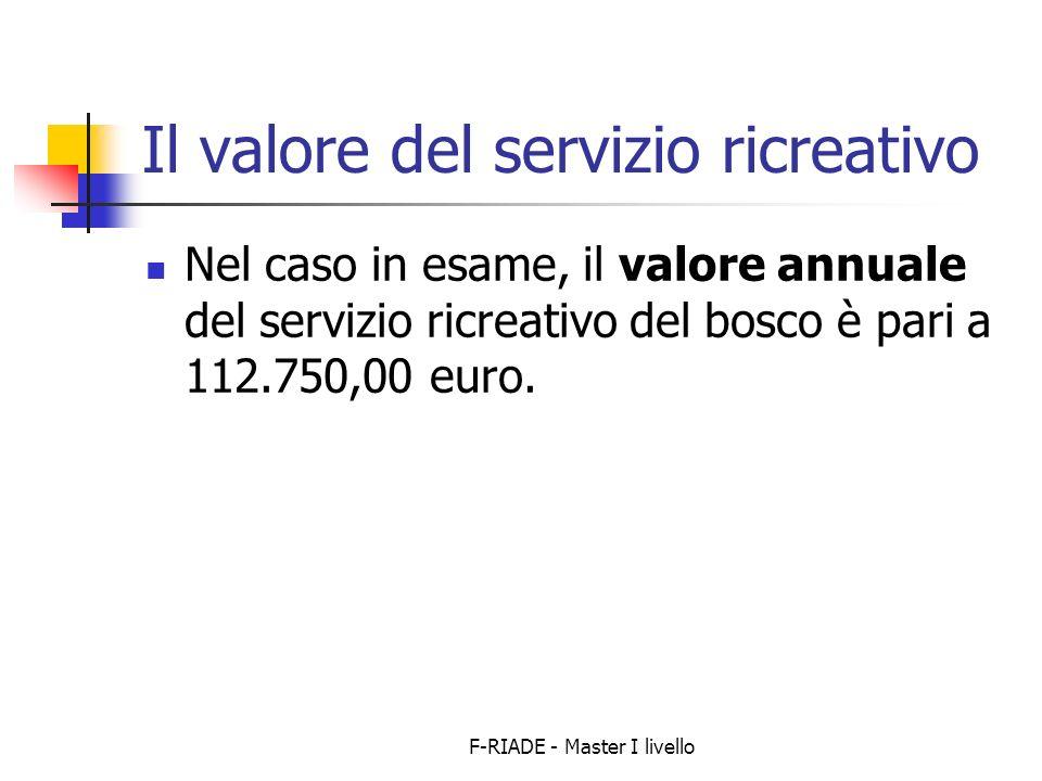F-RIADE - Master I livello Il valore del servizio ricreativo Nel caso in esame, il valore annuale del servizio ricreativo del bosco è pari a 112.750,00 euro.