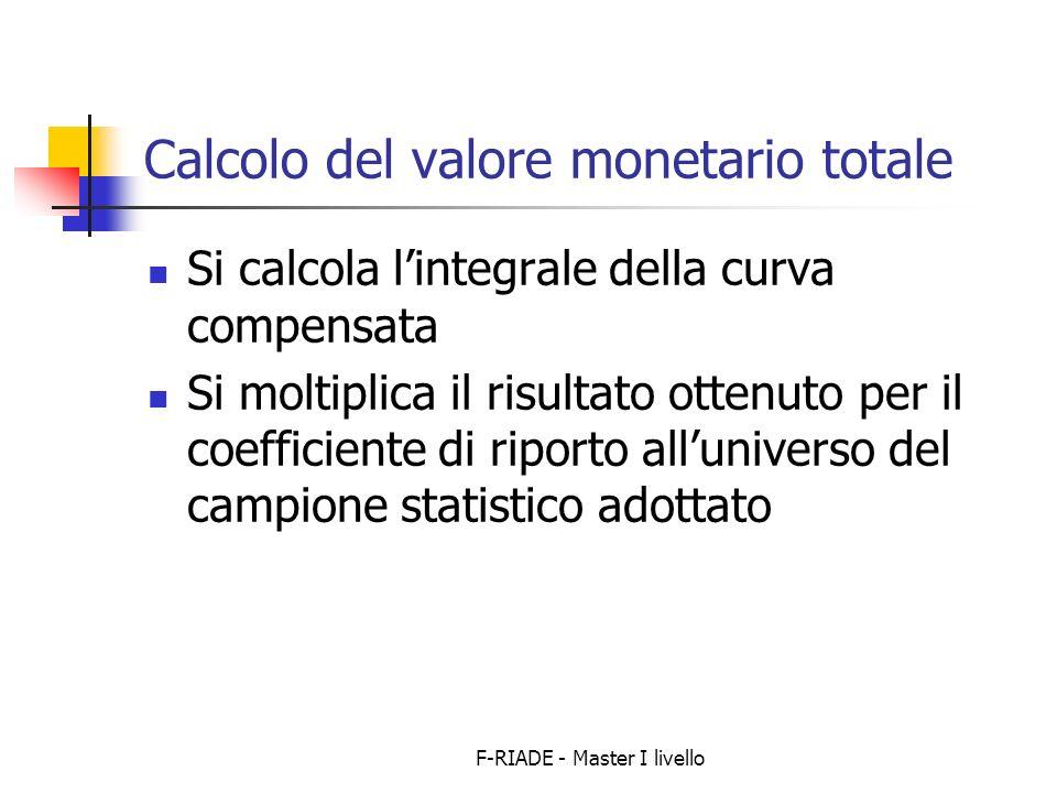 F-RIADE - Master I livello Calcolo del valore monetario totale Si calcola lintegrale della curva compensata Si moltiplica il risultato ottenuto per il coefficiente di riporto alluniverso del campione statistico adottato