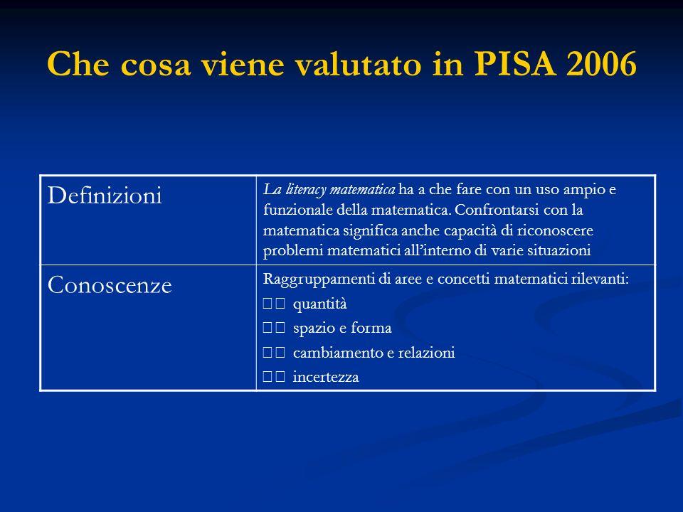 Che cosa viene valutato in PISA 2006 Definizioni La literacy matematica ha a che fare con un uso ampio e funzionale della matematica.