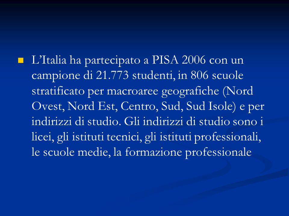 LItalia ha partecipato a PISA 2006 con un campione di 21.773 studenti, in 806 scuole stratificato per macroaree geografiche (Nord Ovest, Nord Est, Centro, Sud, Sud Isole) e per indirizzi di studio.