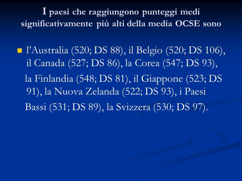 I paesi che raggiungono punteggi medi significativamente più alti della media OCSE sono lAustralia (520; DS 88), il Belgio (520; DS 106), il Canada (527; DS 86), la Corea (547; DS 93), la Finlandia (548; DS 81), il Giappone (523; DS 91), la Nuova Zelanda (522; DS 93), i Paesi Bassi (531; DS 89), la Svizzera (530; DS 97).