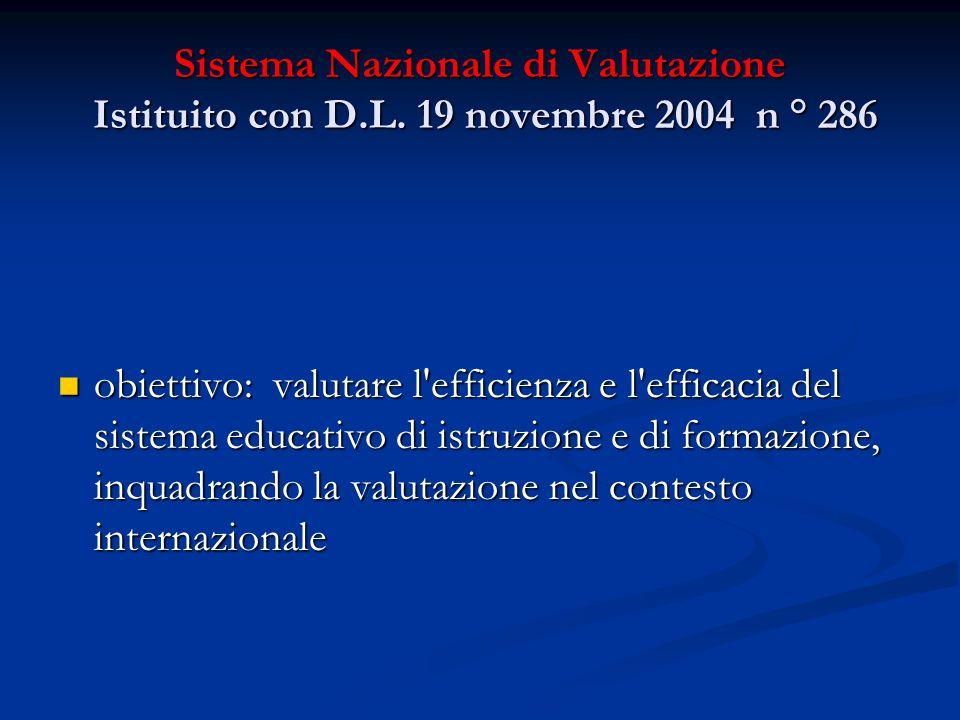 Sistema Nazionale di Valutazione Istituito con D.L.