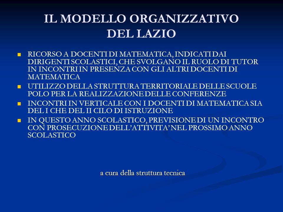 IL MODELLO ORGANIZZATIVO DEL LAZIO RICORSO A DOCENTI DI MATEMATICA, INDICATI DAI DIRIGENTI SCOLASTICI, CHE SVOLGANO IL RUOLO DI TUTOR IN INCONTRI IN PRESENZA CON GLI ALTRI DOCENTI DI MATEMATICA UTILIZZO DELLA STRUTTURA TERRITORIALE DELLE SCUOLE POLO PER LA REALIZZAZIONE DELLE CONFERENZE INCONTRI IN VERTICALE CON I DOCENTI DI MATEMATICA SIA DEL I CHE DEL II CILO DI ISTRUZIONE IN QUESTO ANNO SCOLASTICO, PREVISIONE DI UN INCONTRO CON PROSECUZIONE DELLATTIVITA NEL PROSSIMO ANNO SCOLASTICO a cura della struttura tecnica a cura della struttura tecnica