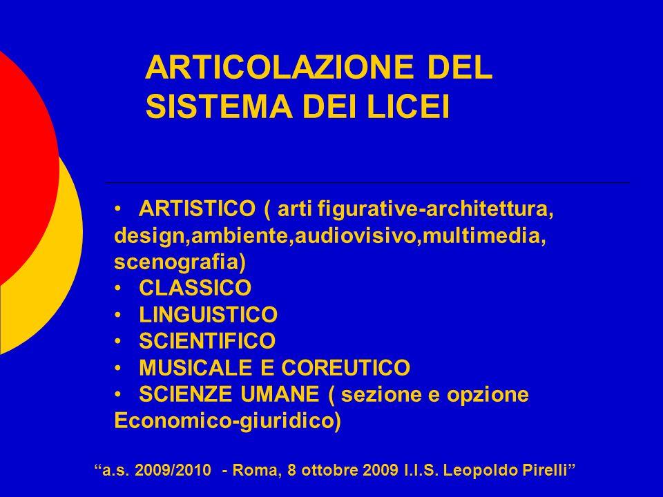 ARTICOLAZIONE DEL SISTEMA DEI LICEI ARTISTICO ( arti figurative-architettura, design,ambiente,audiovisivo,multimedia, scenografia) CLASSICO LINGUISTIC