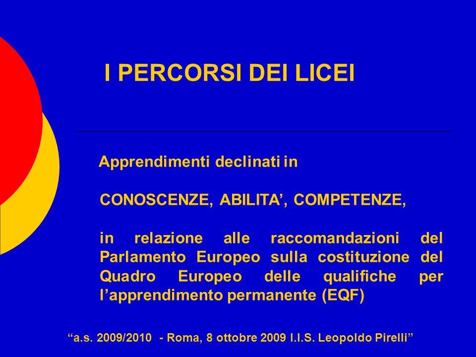 I PERCORSI DEI LICEI Apprendimenti declinati in CONOSCENZE, ABILITA, COMPETENZE, in relazione alle raccomandazioni del Parlamento Europeo sulla costituzione del Quadro Europeo delle qualifiche per lapprendimento permanente (EQF) a.s.