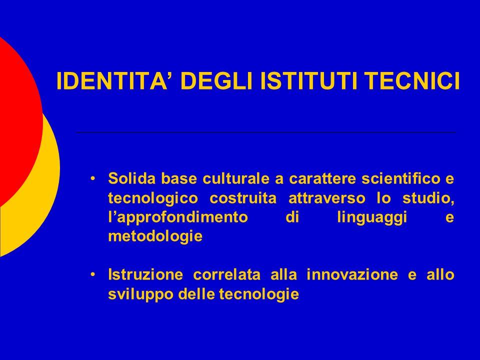IDENTITA DEGLI ISTITUTI TECNICI Solida base culturale a carattere scientifico e tecnologico costruita attraverso lo studio, lapprofondimento di linguaggi e metodologie Istruzione correlata alla innovazione e allo sviluppo delle tecnologie