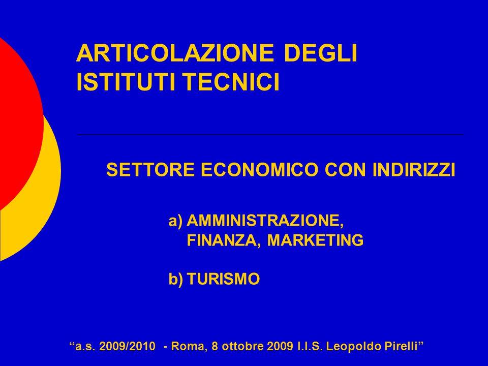 ARTICOLAZIONE DEGLI ISTITUTI TECNICI a)AMMINISTRAZIONE, FINANZA, MARKETING b)TURISMO SETTORE ECONOMICO CON INDIRIZZI a.s. 2009/2010 - Roma, 8 ottobre