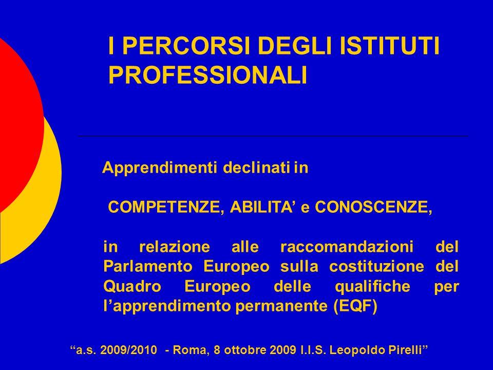 I PERCORSI DEGLI ISTITUTI PROFESSIONALI Apprendimenti declinati in COMPETENZE, ABILITA e CONOSCENZE, in relazione alle raccomandazioni del Parlamento Europeo sulla costituzione del Quadro Europeo delle qualifiche per lapprendimento permanente (EQF) a.s.