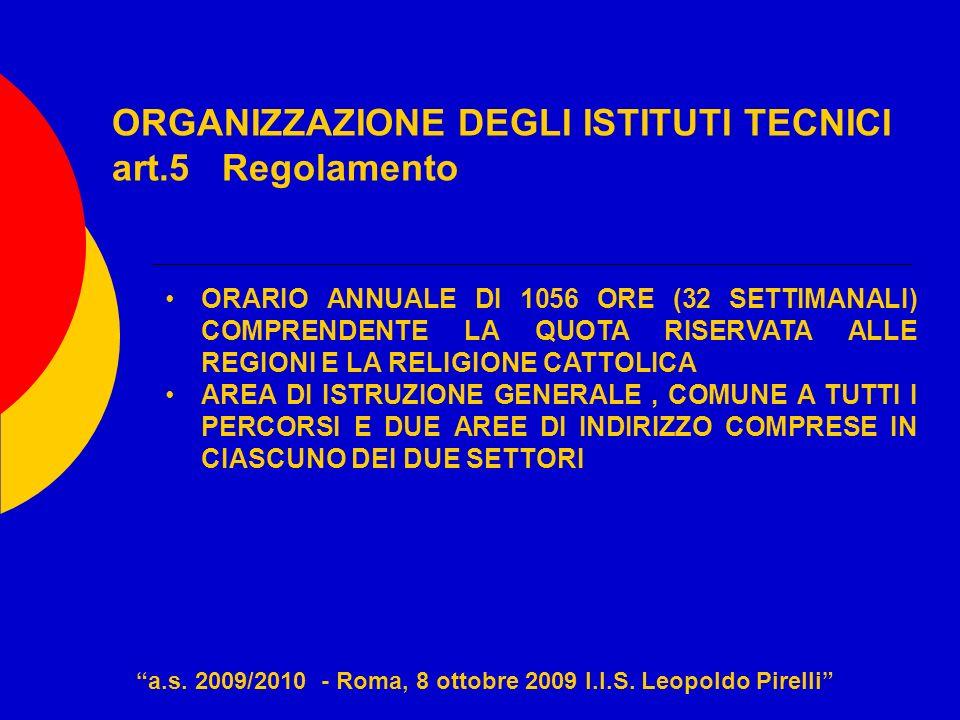 ORGANIZZAZIONE DEGLI ISTITUTI TECNICI art.5 Regolamento ORARIO ANNUALE DI 1056 ORE (32 SETTIMANALI) COMPRENDENTE LA QUOTA RISERVATA ALLE REGIONI E LA