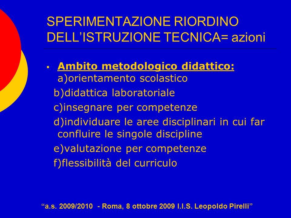SPERIMENTAZIONE RIORDINO DELLISTRUZIONE TECNICA= azioni Ambito metodologico didattico: a)orientamento scolastico b)didattica laboratoriale c)insegnare