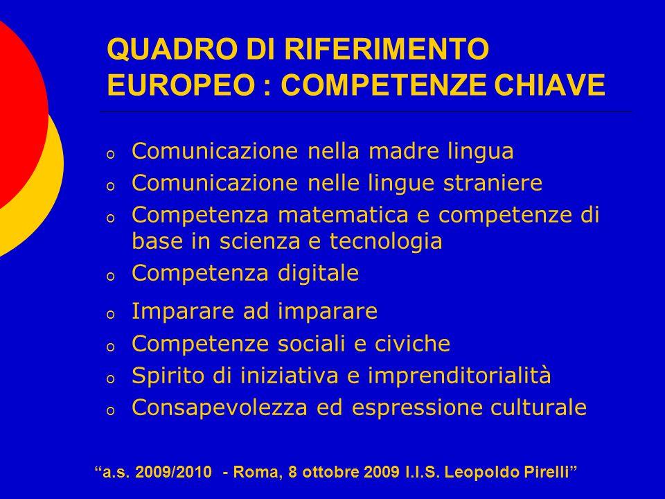 QUADRO DI RIFERIMENTO EUROPEO : COMPETENZE CHIAVE o Comunicazione nella madre lingua o Comunicazione nelle lingue straniere o Competenza matematica e