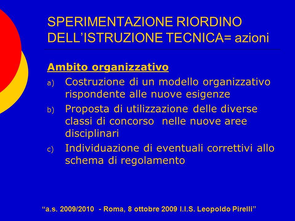 SPERIMENTAZIONE RIORDINO DELLISTRUZIONE TECNICA= azioni Ambito organizzativo a) Costruzione di un modello organizzativo rispondente alle nuove esigenz