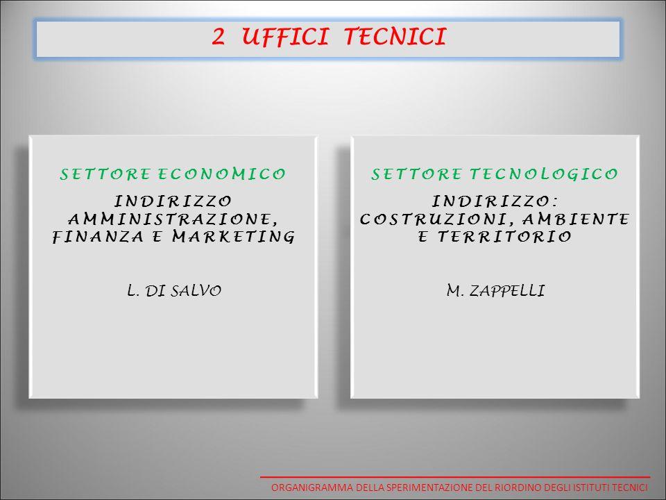 SETTORE ECONOMICO INDIRIZZO AMMINISTRAZIONE, FINANZA E MARKETING L.