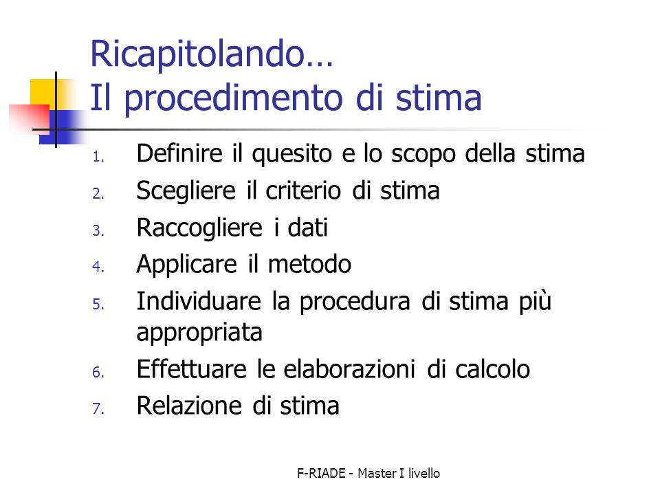 F-RIADE - Master I livello Ricapitolando… Il procedimento di stima 1. Definire il quesito e lo scopo della stima 2. Scegliere il criterio di stima 3.