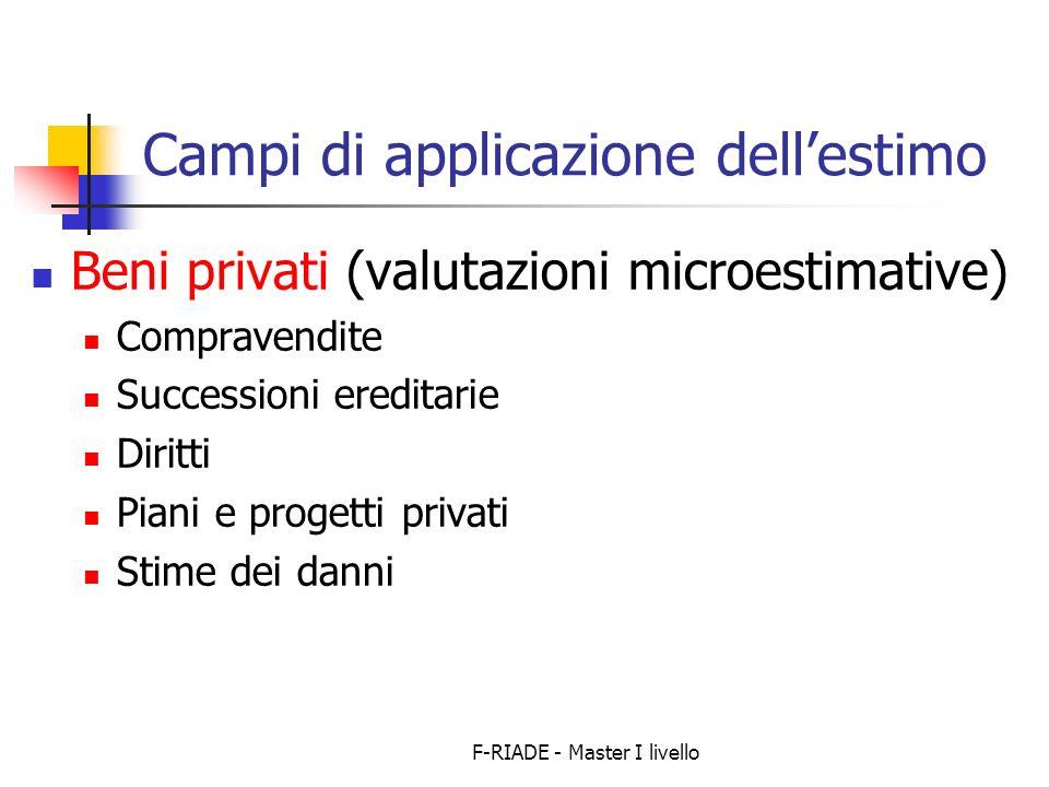 F-RIADE - Master I livello Campi di applicazione dellestimo Beni privati (valutazioni microestimative) Compravendite Successioni ereditarie Diritti Pi