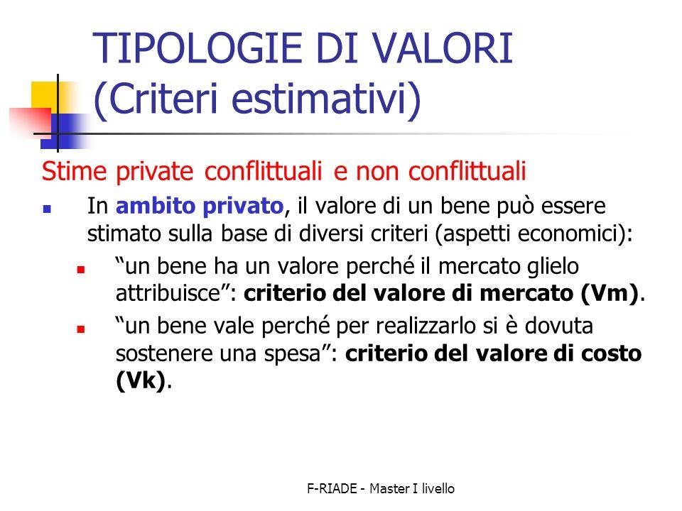 F-RIADE - Master I livello TIPOLOGIE DI VALORI (Criteri estimativi) Stime private conflittuali e non conflittuali In ambito privato, il valore di un b