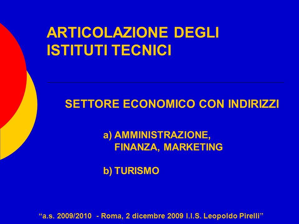 ARTICOLAZIONE DEGLI ISTITUTI TECNICI a)AMMINISTRAZIONE, FINANZA, MARKETING b)TURISMO SETTORE ECONOMICO CON INDIRIZZI a.s. 2009/2010 - Roma, 2 dicembre