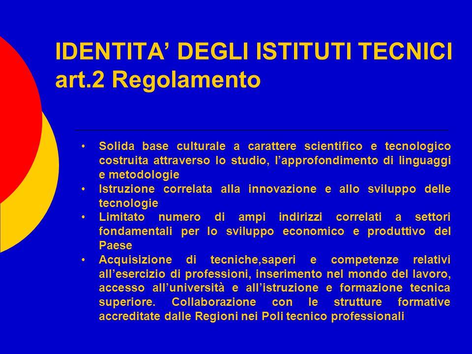 IDENTITA DEGLI ISTITUTI TECNICI art.2 Regolamento Solida base culturale a carattere scientifico e tecnologico costruita attraverso lo studio, lapprofo