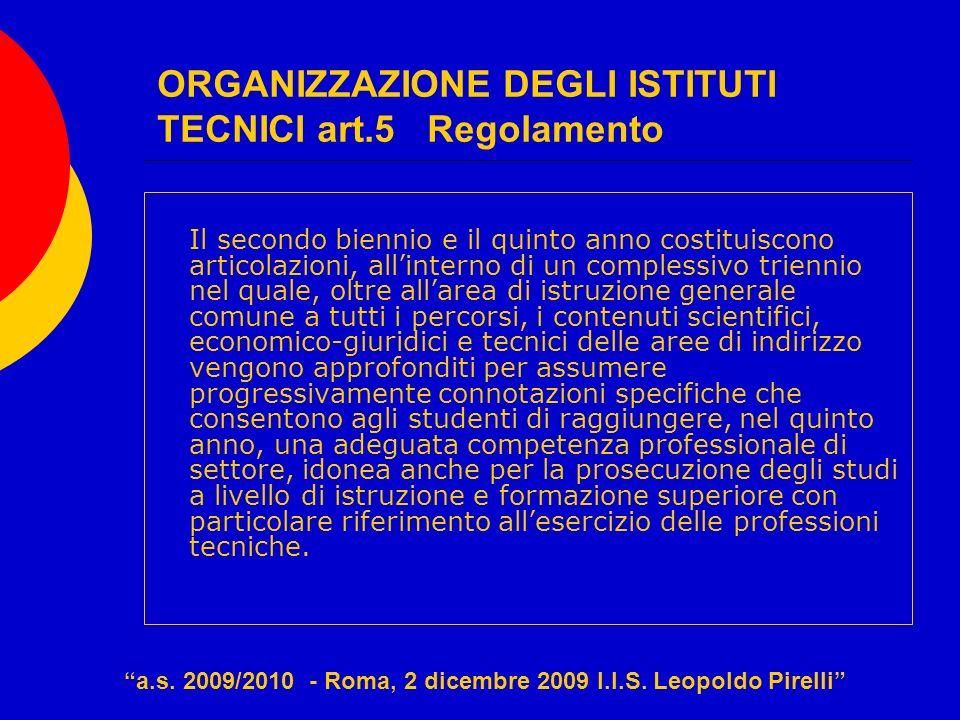 ORGANIZZAZIONE DEGLI ISTITUTI TECNICI art.5 Regolamento Il secondo biennio e il quinto anno costituiscono articolazioni, allinterno di un complessivo