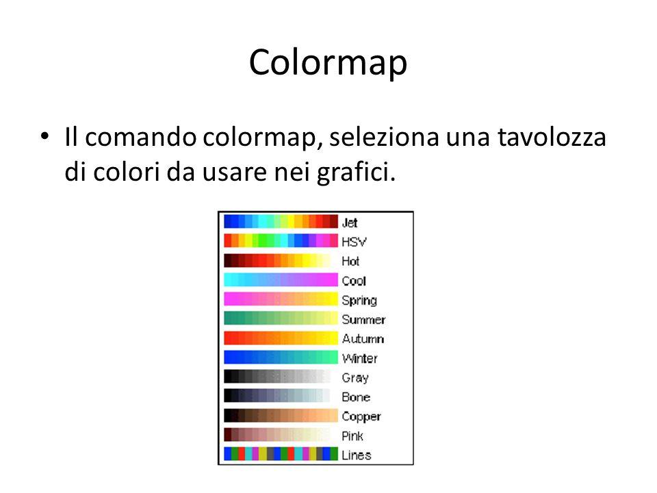 Colormap Il comando colormap, seleziona una tavolozza di colori da usare nei grafici.