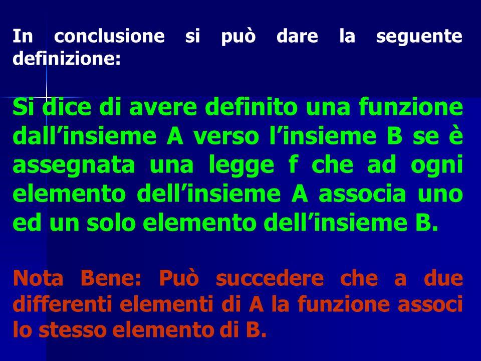 In conclusione si può dare la seguente definizione: Si dice di avere definito una funzione dallinsieme A verso linsieme B se è assegnata una legge f c