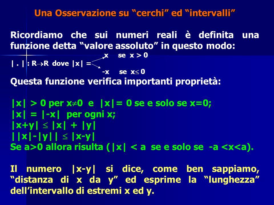 Una Osservazione su cerchi ed intervalli Ricordiamo che sui numeri reali è definita una funzione detta valore assoluto in questo modo: x se x > 0 |. |