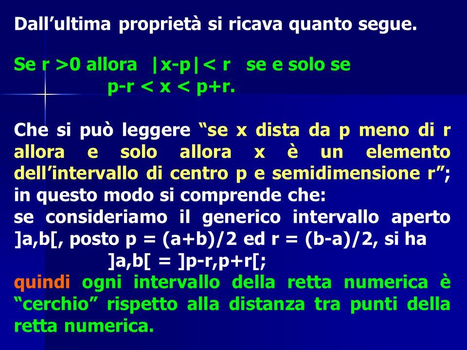 Dallultima proprietà si ricava quanto segue. Se r >0 allora |x-p|< r se e solo se p-r < x < p+r. Che si può leggere se x dista da p meno di r allora e