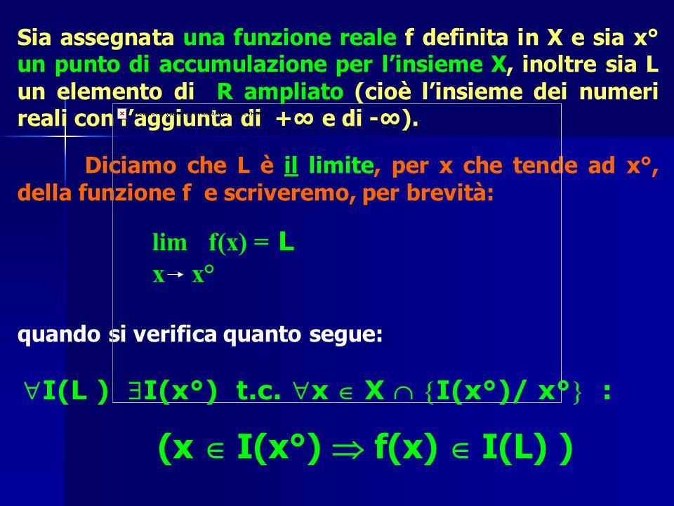 Sia assegnata una funzione reale f definita in X e sia x° un punto di accumulazione per linsieme X, inoltre sia L un elemento di R ampliato (cioè lins