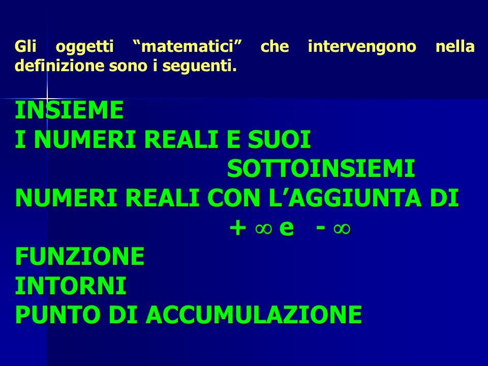 Gli oggetti matematici che intervengono nella definizione sono i seguenti.INSIEME I NUMERI REALI E SUOI SOTTOINSIEMI NUMERI REALI CON LAGGIUNTA DI + e