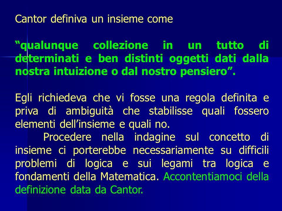 Cantor definiva un insieme come qualunque collezione in un tutto di determinati e ben distinti oggetti dati dalla nostra intuizione o dal nostro pensi