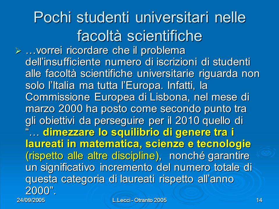 24/09/2005L.Lecci - Otranto 200514 Pochi studenti universitari nelle facoltà scientifiche …vorrei ricordare che il problema dellinsufficiente numero di iscrizioni di studenti alle facoltà scientifiche universitarie riguarda non solo lItalia ma tutta lEuropa.