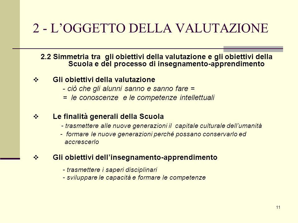 11 2 - LOGGETTO DELLA VALUTAZIONE 2.2 Simmetria tra gli obiettivi della valutazione e gli obiettivi della Scuola e del processo di insegnamento-appren