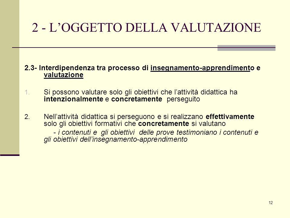 12 2 - LOGGETTO DELLA VALUTAZIONE insegnamento-apprendimento valutazione 2.3- Interdipendenza tra processo di insegnamento-apprendimento e valutazione