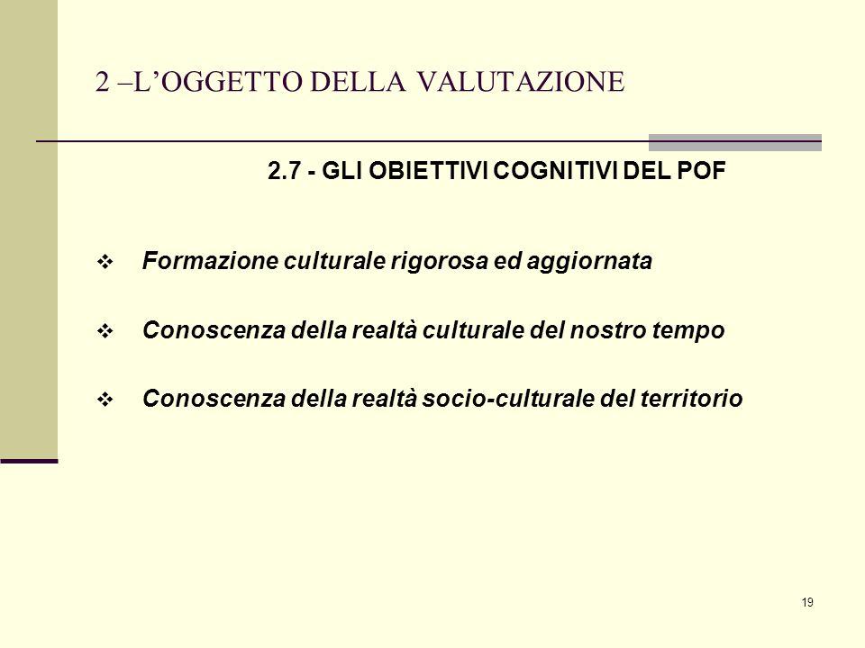 19 2 –LOGGETTO DELLA VALUTAZIONE 2.7 - GLI OBIETTIVI COGNITIVI DEL POF Formazione culturale rigorosa ed aggiornata Conoscenza della realtà culturale d