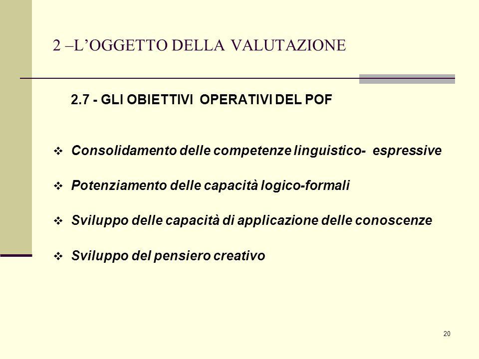 20 2 –LOGGETTO DELLA VALUTAZIONE 2.7 - GLI OBIETTIVI OPERATIVI DEL POF Consolidamento delle competenze linguistico- espressive Potenziamento delle cap