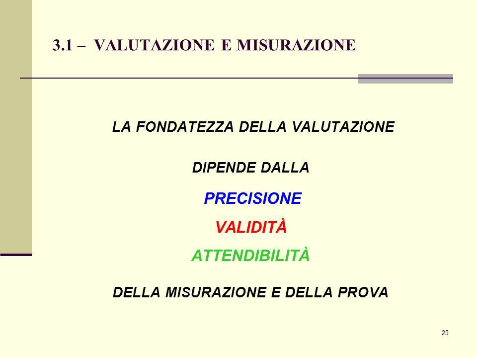 25 3.1 – VALUTAZIONE E MISURAZIONE LA FONDATEZZA DELLA VALUTAZIONE DIPENDE DALLA PRECISIONE VALIDITÀ ATTENDIBILITÀ DELLA MISURAZIONE E DELLA PROVA