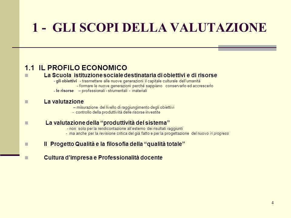 4 1 - GLI SCOPI DELLA VALUTAZIONE 1.1 IL PROFILO ECONOMICO La Scuola istituzione sociale destinataria di obiettivi e di risorse - gli obiettivi - tras