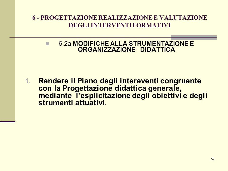 52 6 - PROGETTAZIONE REALIZZAZIONE E VALUTAZIONE DEGLI INTERVENTI FORMATIVI 6.2a MODIFICHE ALLA STRUMENTAZIONE E ORGANIZZAZIONE DIDATTICA 1. Rendere i