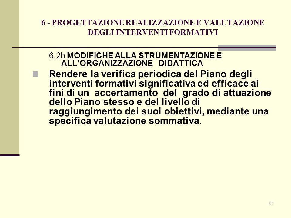 53 6 - PROGETTAZIONE REALIZZAZIONE E VALUTAZIONE DEGLI INTERVENTI FORMATIVI 6.2b MODIFICHE ALLA STRUMENTAZIONE E ALLORGANIZZAZIONE DIDATTICA Rendere l