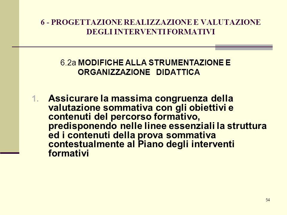54 6 - PROGETTAZIONE REALIZZAZIONE E VALUTAZIONE DEGLI INTERVENTI FORMATIVI 6.2a MODIFICHE ALLA STRUMENTAZIONE E ORGANIZZAZIONE DIDATTICA 1. Assicurar