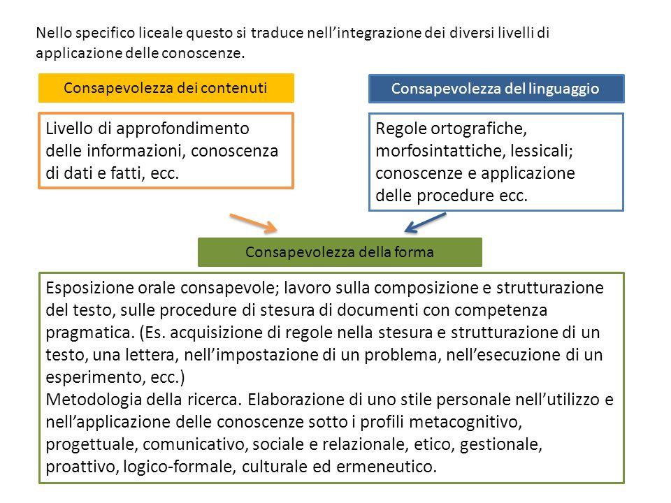 Consapevolezza dei contenuti Consapevolezza del linguaggio Consapevolezza della forma Esposizione orale consapevole; lavoro sulla composizione e strutturazione del testo, sulle procedure di stesura di documenti con competenza pragmatica.