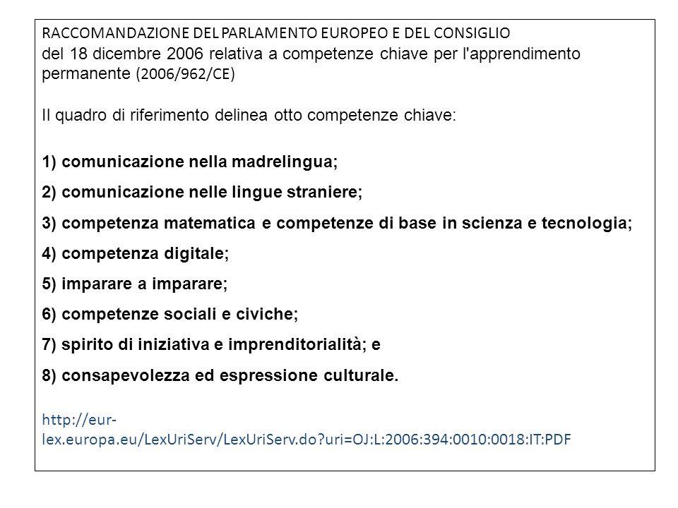 Le otto competenze chiave di cittadinanza indicate nel D.M.