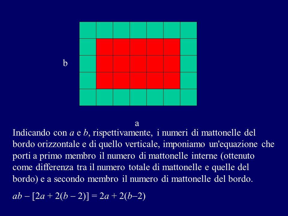 a b Indicando con a e b, rispettivamente, i numeri di mattonelle del bordo orizzontale e di quello verticale, imponiamo un'equazione che porti a primo