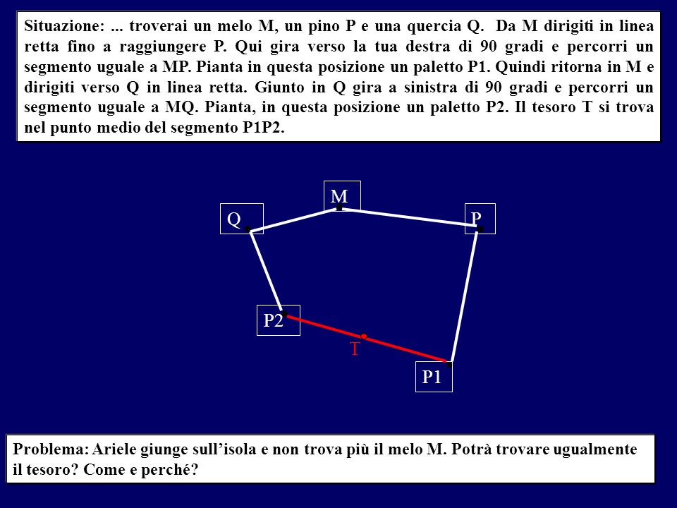 Situazione:... troverai un melo M, un pino P e una quercia Q. Da M dirigiti in linea retta fino a raggiungere P. Qui gira verso la tua destra di 90 gr