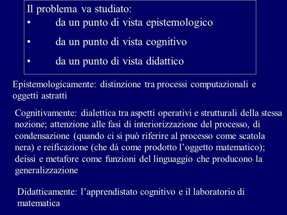 Il problema va studiato: da un punto di vista epistemologico da un punto di vista cognitivo da un punto di vista didattico Epistemologicamente: distin