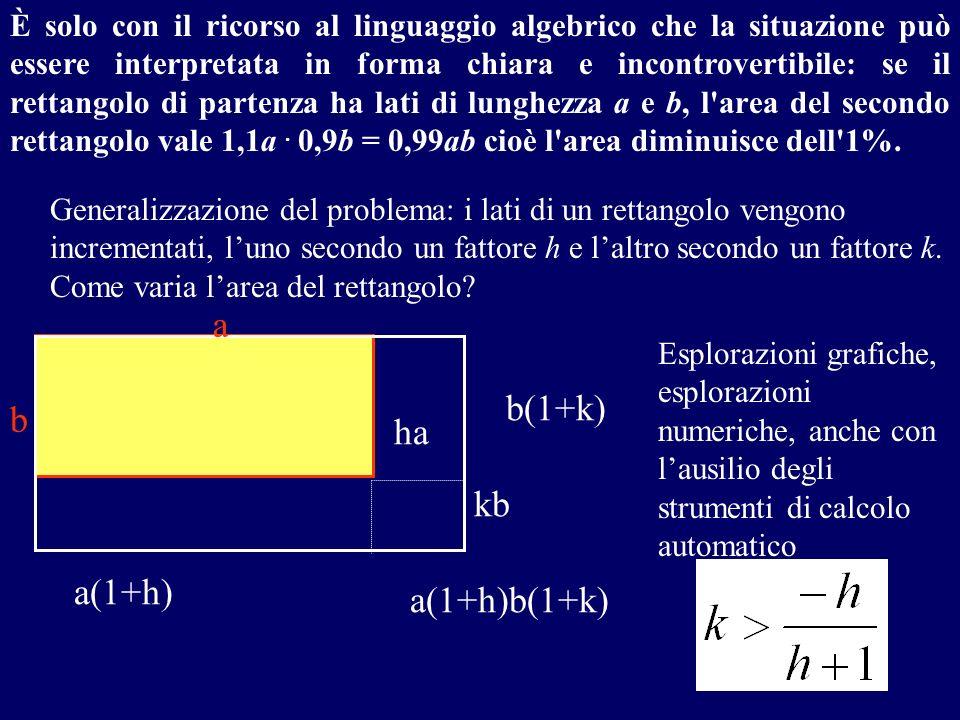 È solo con il ricorso al linguaggio algebrico che la situazione può essere interpretata in forma chiara e incontrovertibile: se il rettangolo di parte