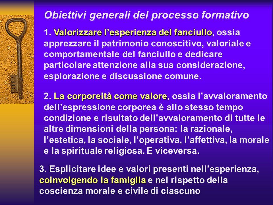 Obiettivi generali del processo formativo Valorizzare lesperienza del fanciullo 1. Valorizzare lesperienza del fanciullo, ossia apprezzare il patrimon